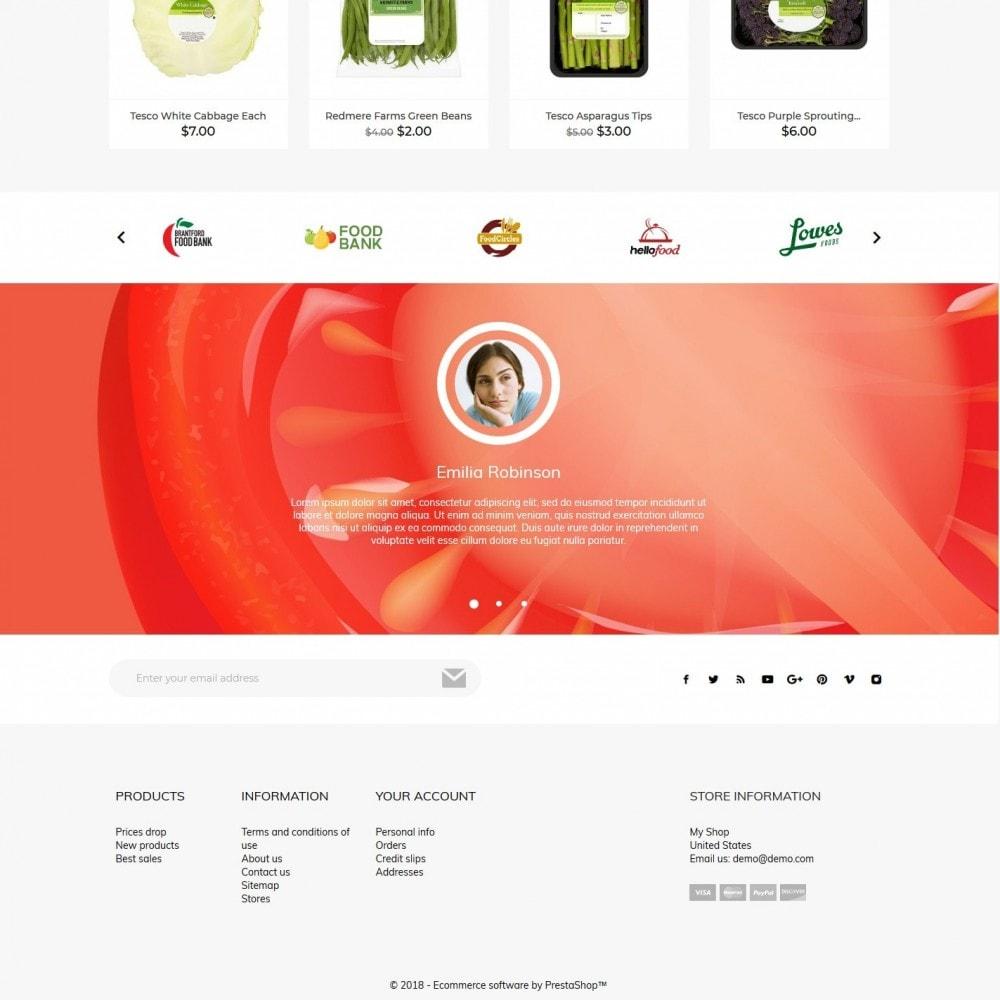 theme - Food & Restaurant - FoodMenu - 4