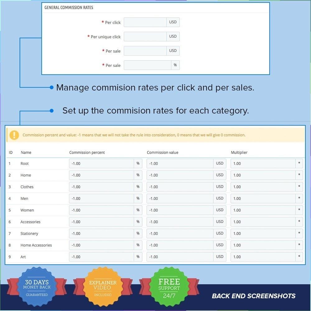 module - SEA SEM (paid advertising) & Affiliation Platforms - Full Affiliates PRO - 23