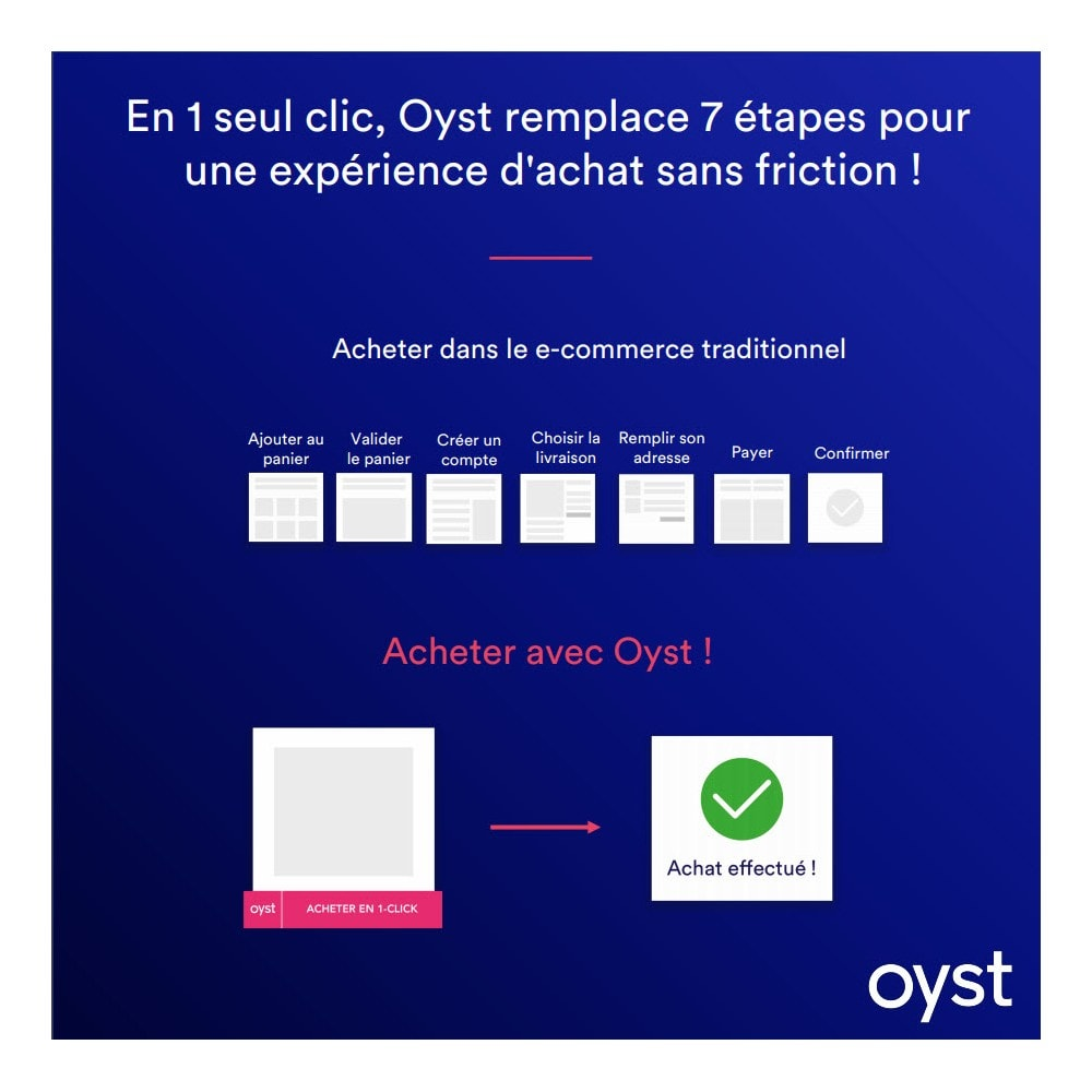 module - Paiement par Carte ou Wallet - Oyst 1-Click - 2