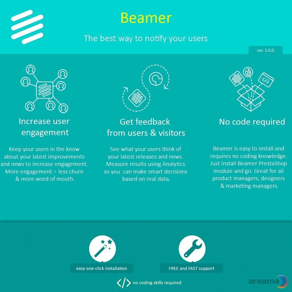 module - Блог, форумов и новостей - Beamer – The best way to notify your users - 1