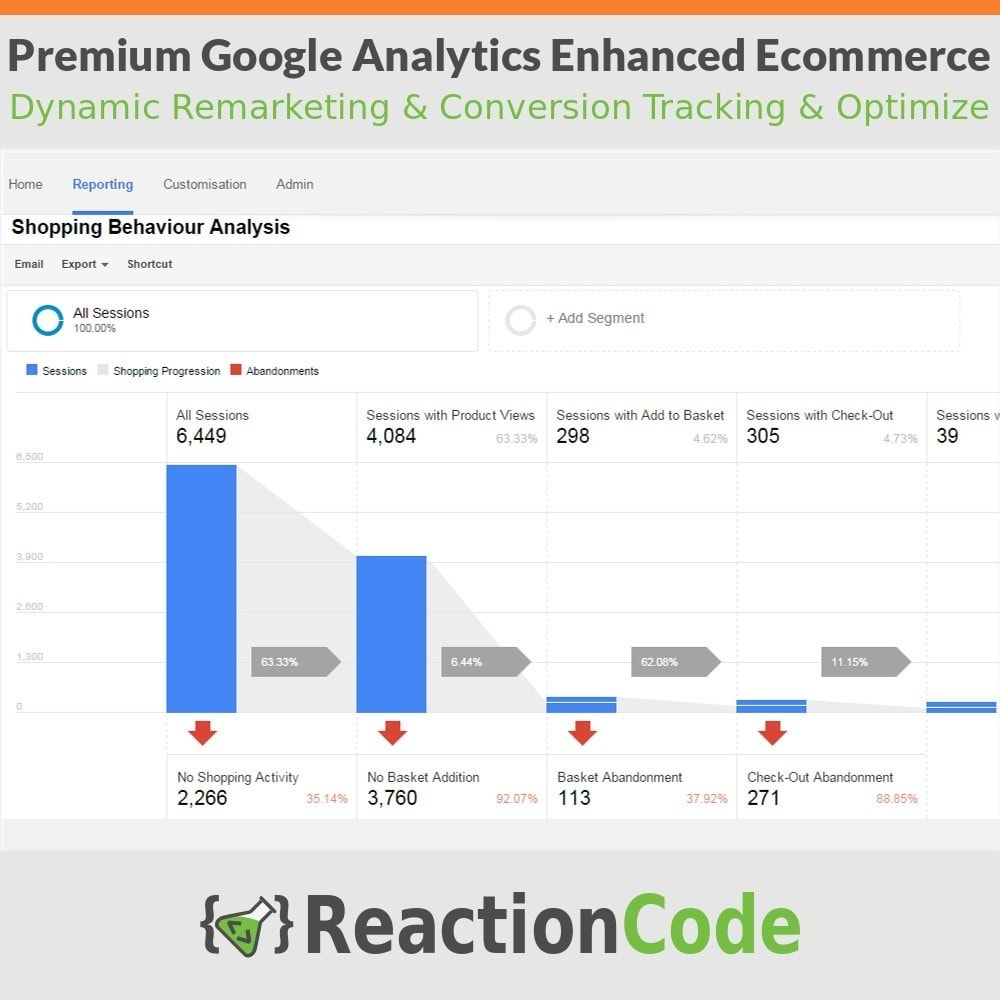 module - Informes y Estadísticas - Premium Google Analytics Enhanced Ecommerce - 14