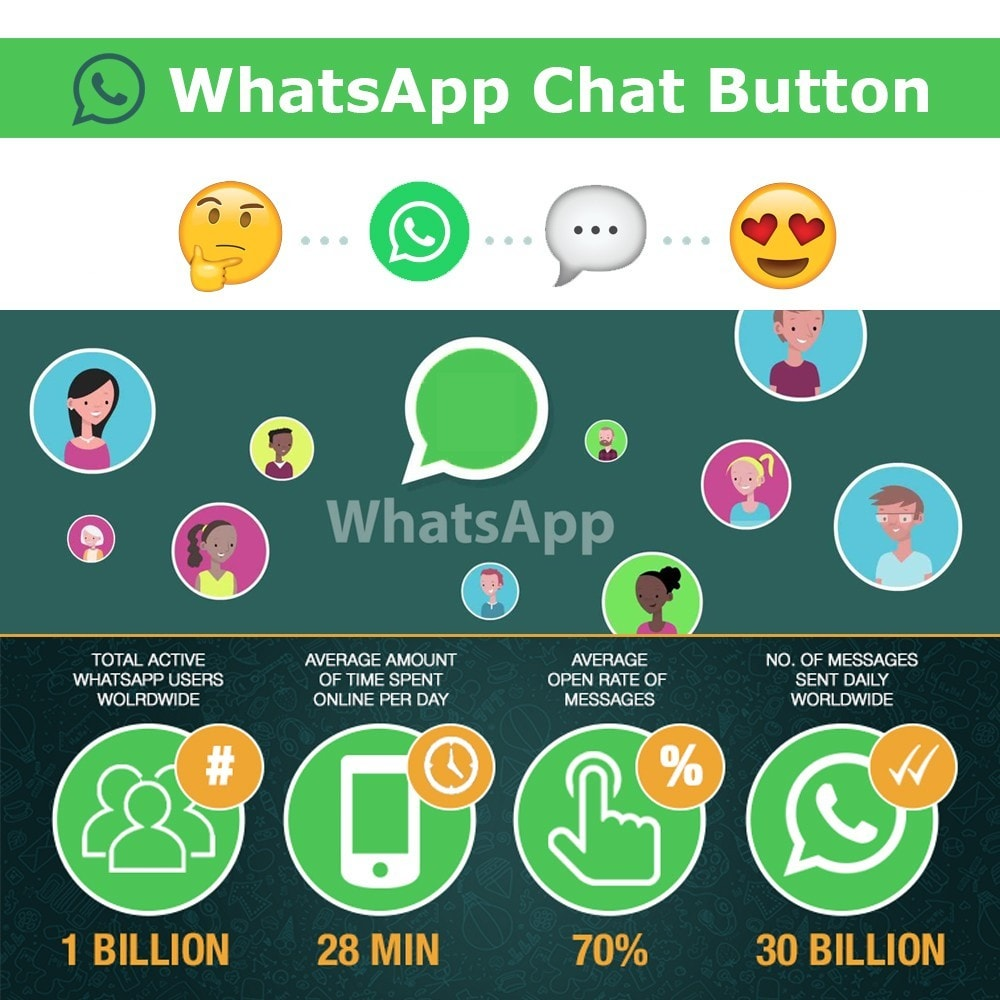 module - Supporto & Chat online - WhatsApp Chat Button. - 1