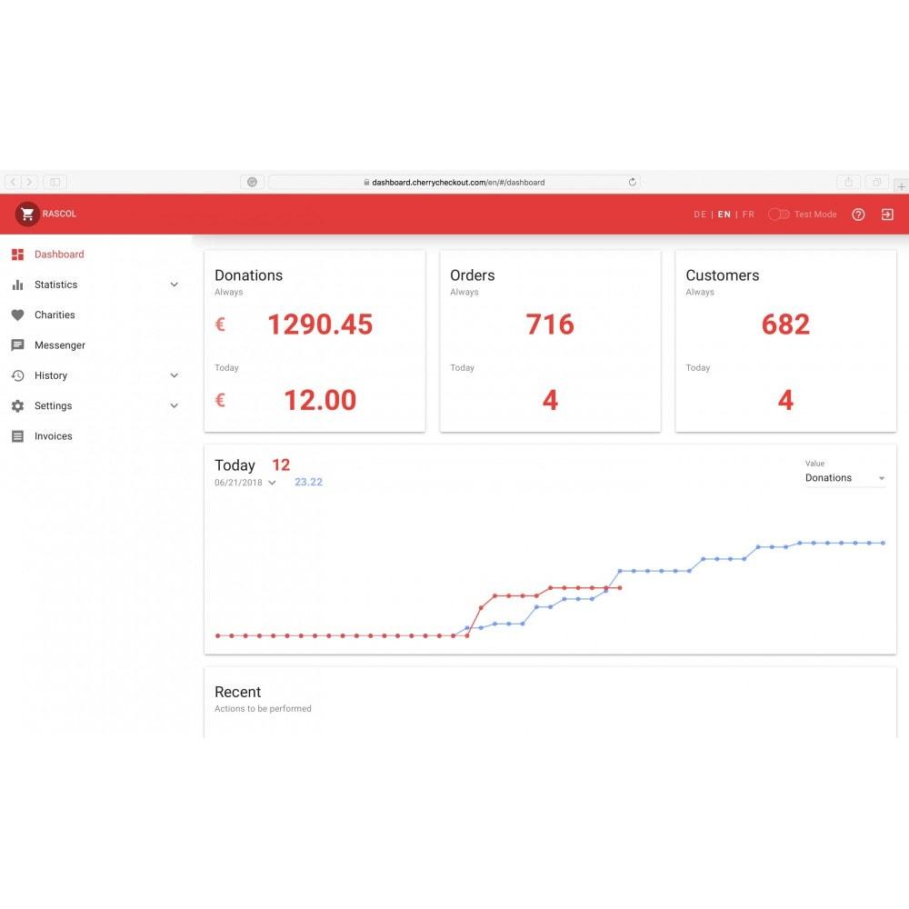 module - Игр-конкурсов - Cherry Checkout: Retain and acquire via CSR - 4
