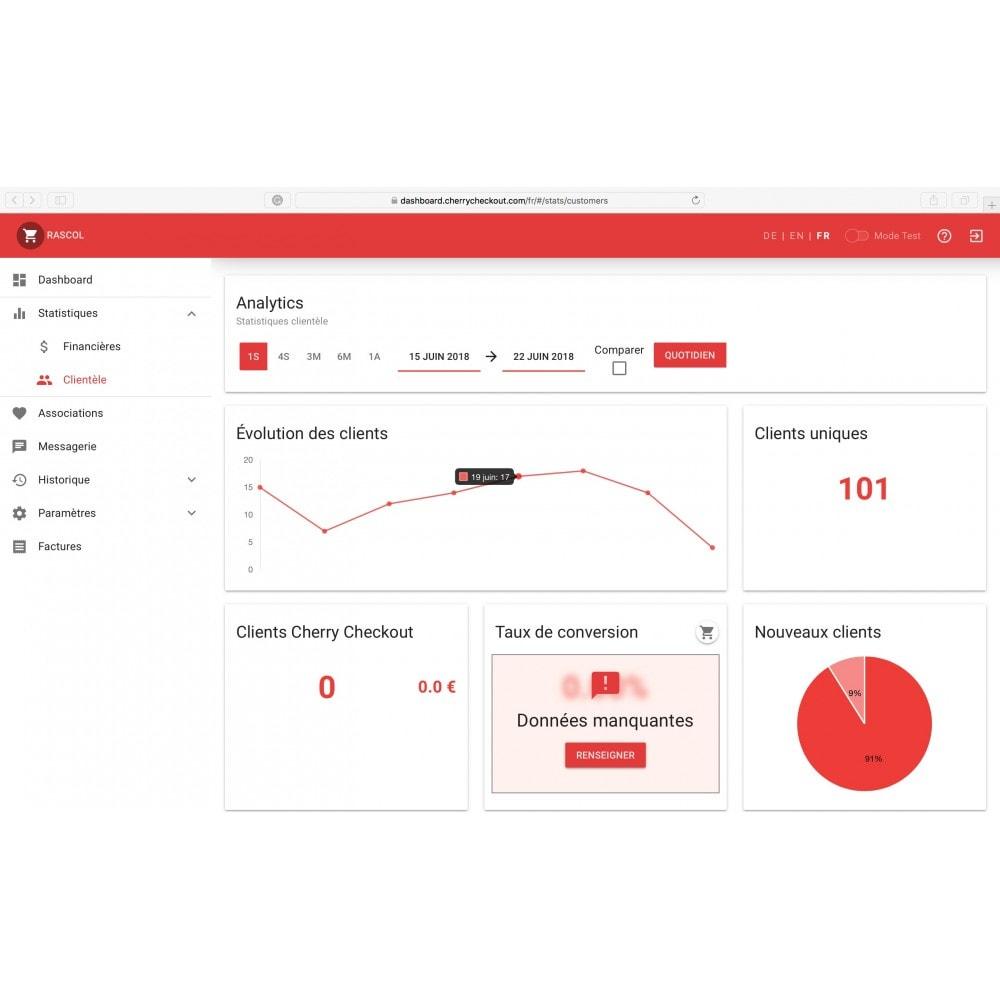 module - Jeux-concours - Cherry Checkout: Fidélisez et acquérez via la RSE - 4