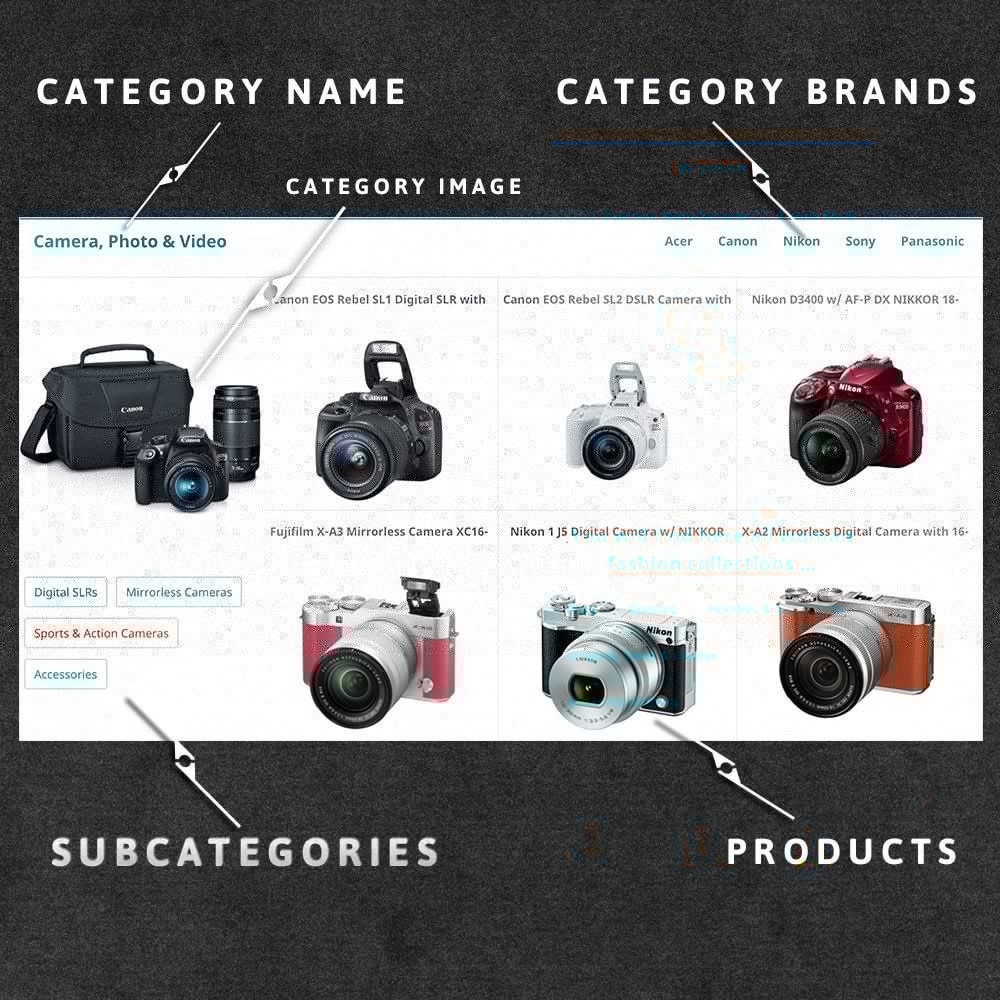 module - Personnalisation de Page - MAX Category Navigation (AliExpress) - 3