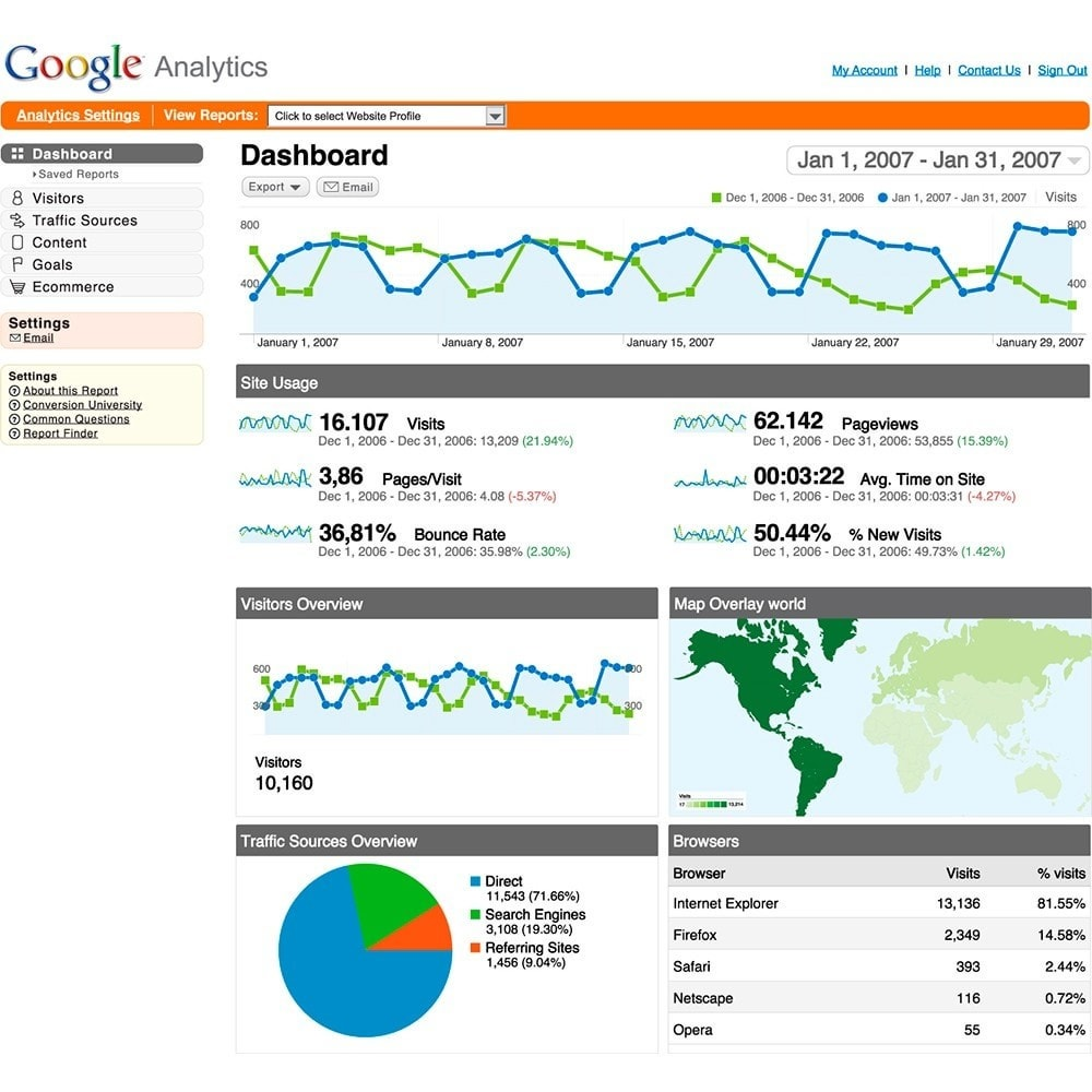 module - Analysen & Statistiken - Easy Google Analytics - 3