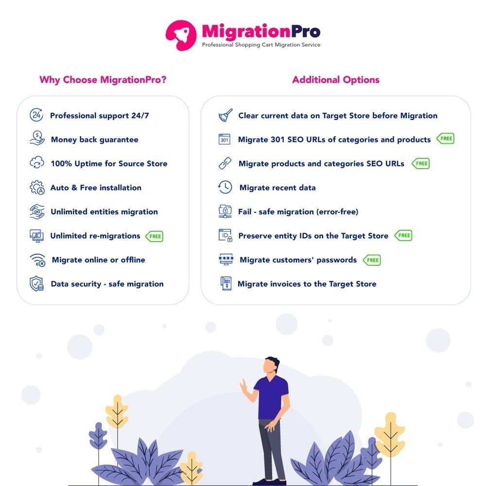 module - Migração de Dados & Registro - MigrationPro: Jigoshop to PrestaShop Migration tool - 2