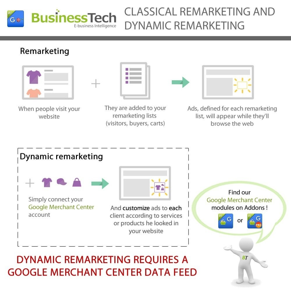 module - Перенаправление и Брошенные корзины - Google Dynamic Remarketing - 3
