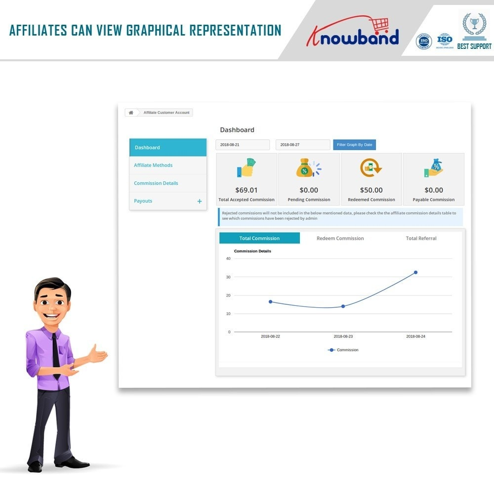 module - Fidelização & Apadrinhamento - Knowband - Affiliate and Referral Program - 3