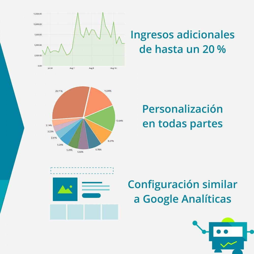 module - Remarketing y Carritos abandonados - Recolize - La Personalización Plug & Play - 2