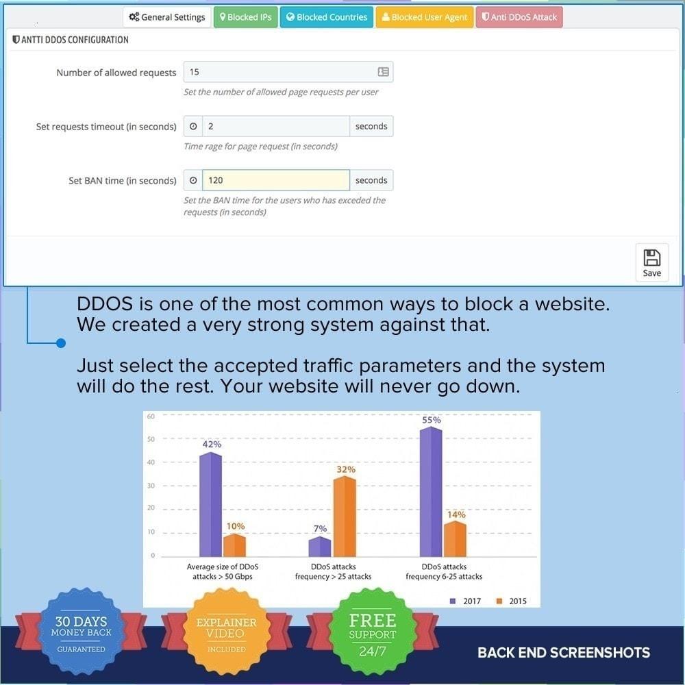 module - Sécurité & Accès - Gestionnaire IP complet avec anti DDOS - 6