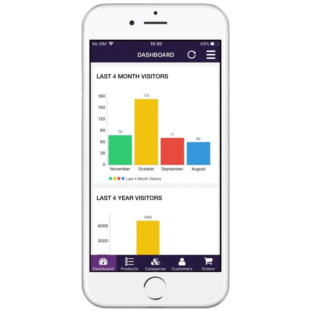 module - Dispositivos-móveis - Admin Mobile App - 2