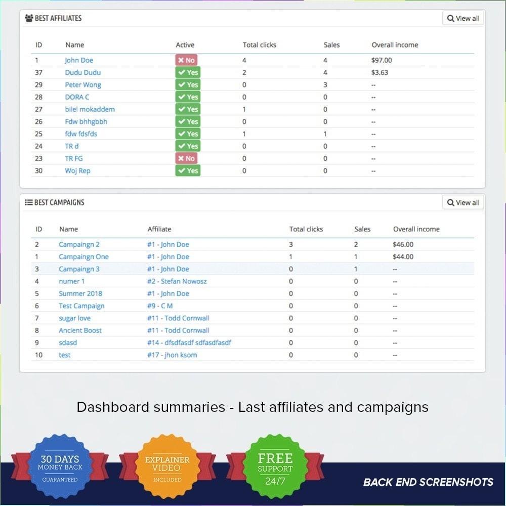 module - SEA SEM (paid advertising) & Affiliation Platforms - Full Affiliates - 15