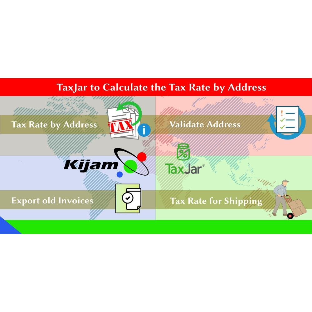 module - Бухгалтерии и выставления счетов - TaxJar to reports and calculate the tax rate by address - 1