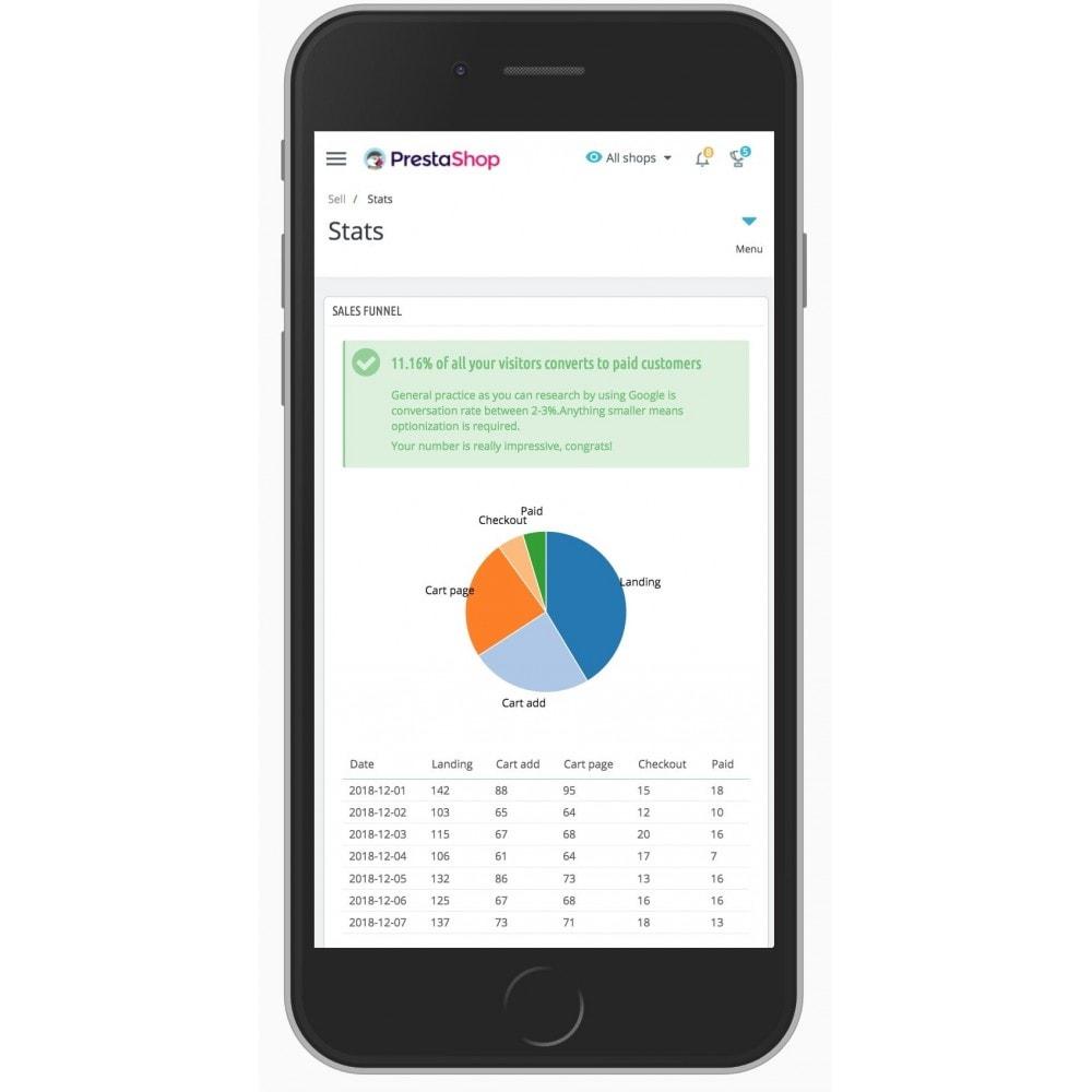 module - Analyses & Statistieken - Sales Funnel - 4