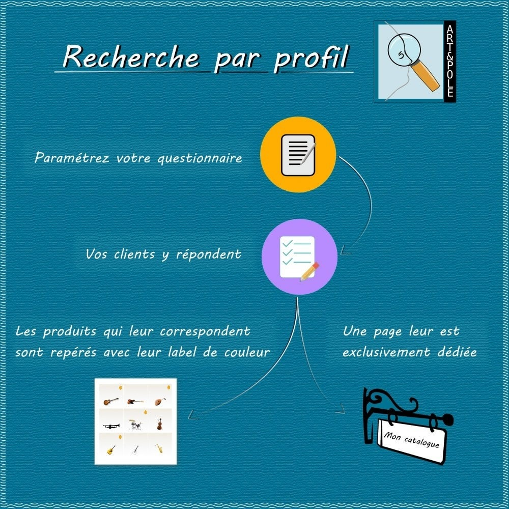 module - Analyses & Statistiques - Search by profile - 1