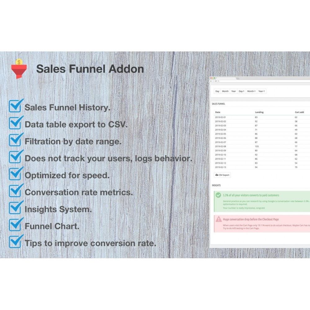 module - Analyses & Statistieken - Sales Funnel - 2
