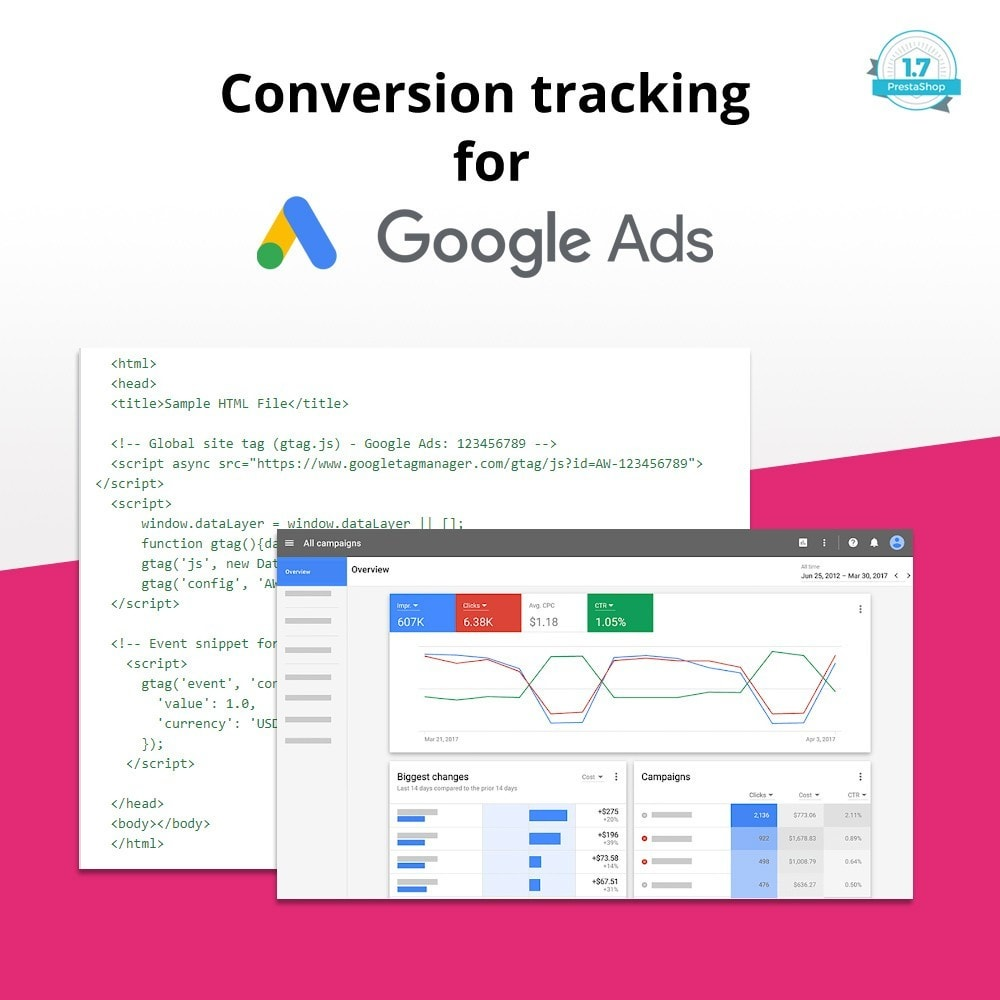 module - Перенаправление и Брошенные корзины - Google Ads conversion tracking - 1