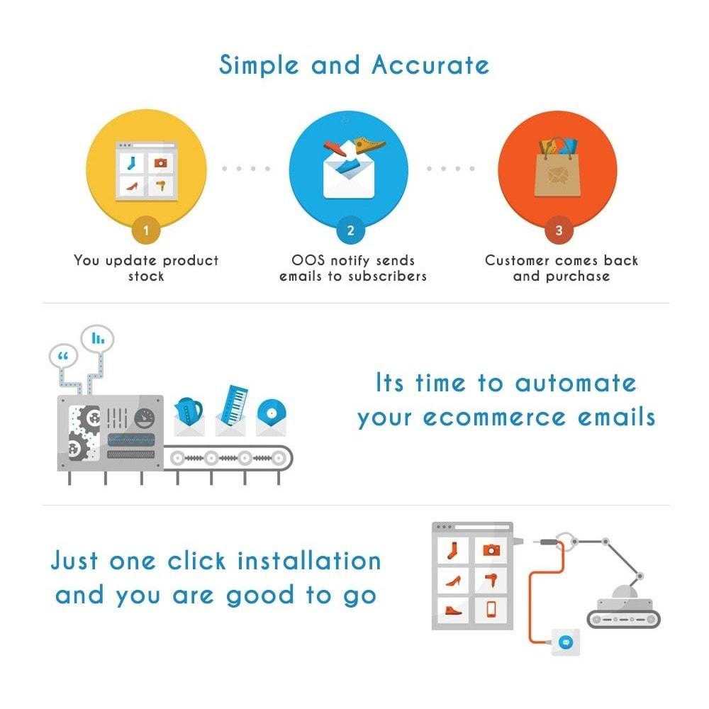 module - электронные письма и уведомления - Уведомление об отсутствии на складе - 2