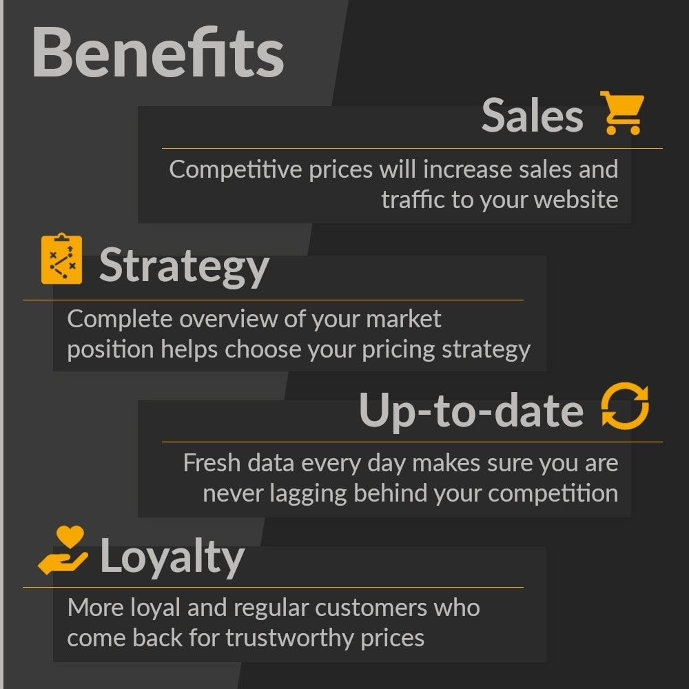module - Analytics & Statistiche - Price Portal - Competitor Tracking and Dynamic Pricing - 3