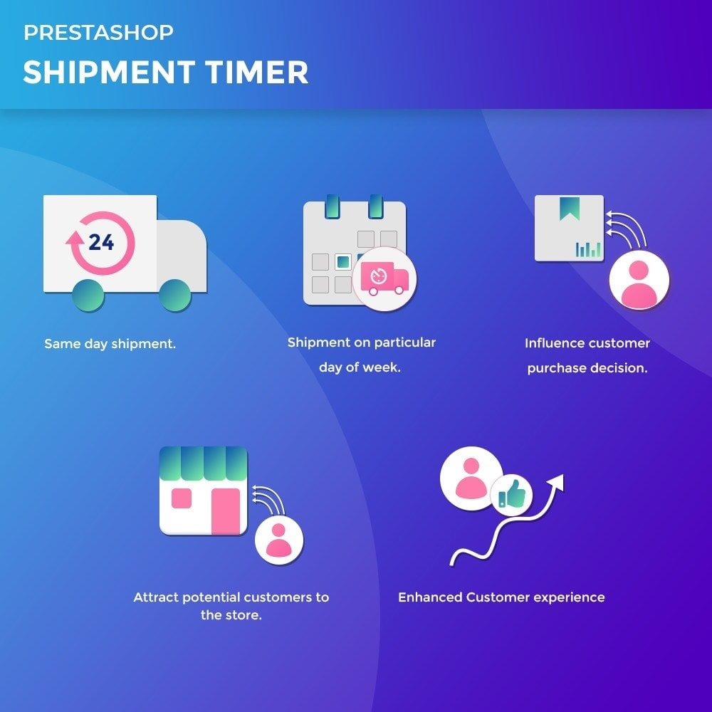 module - Дата доставки - Shipment Timer | Product Dispatch Time - 2