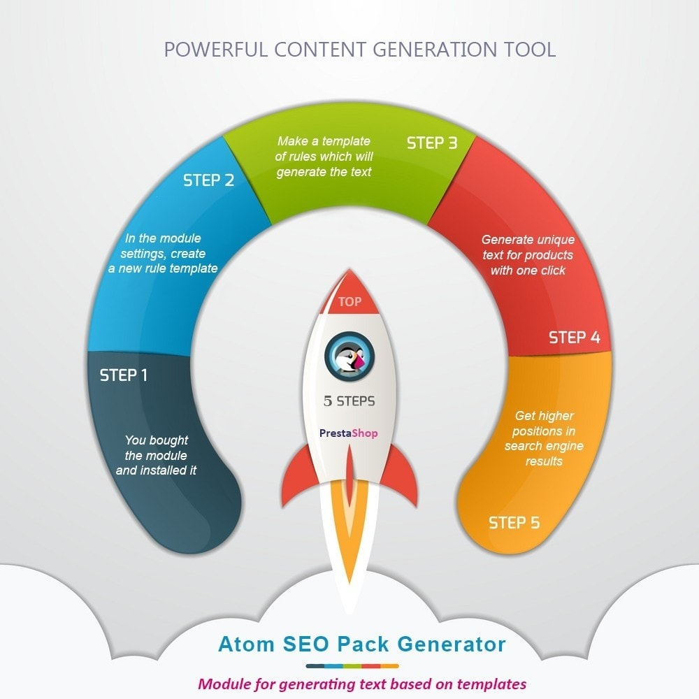 module - SEO - Atom SEO Pack - Product Content Generator - 1