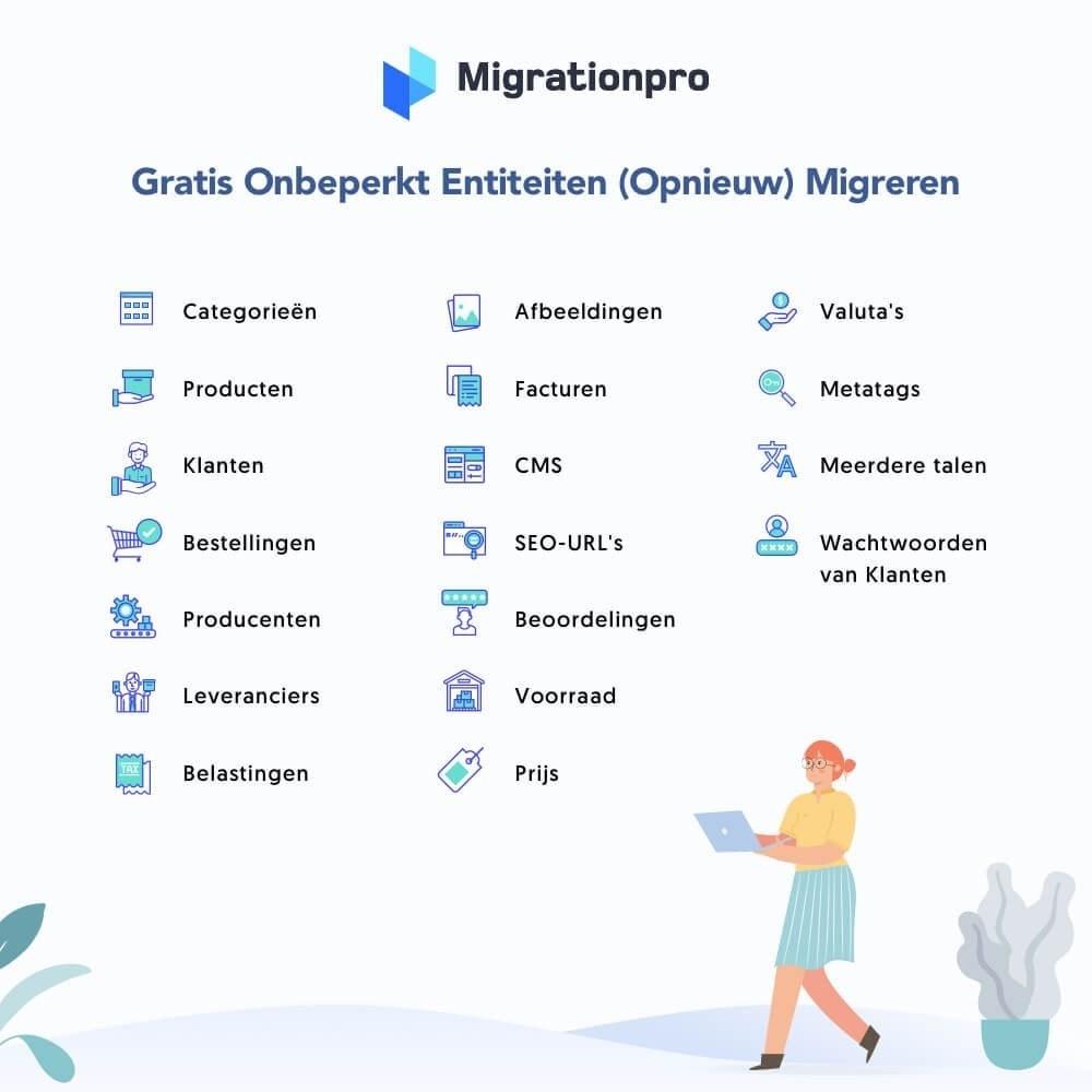 module - Migratie & Backup - MigrationPro: upgrade- en Migratietool voor Prestashop - 2