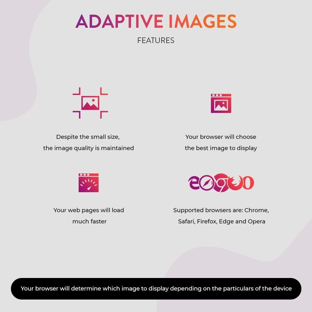 module - Website Performance - Adaptive images - Proper size on each device - 2
