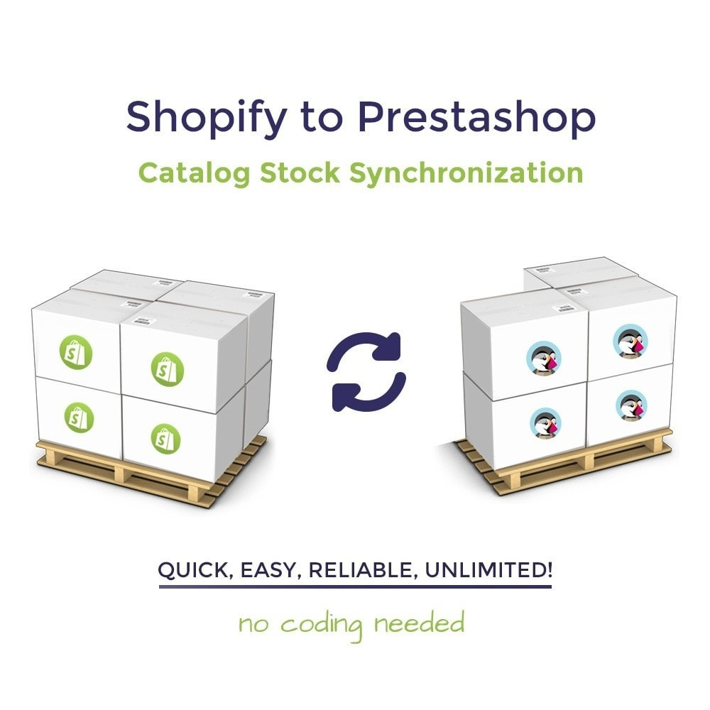 module - Migración y Copias de seguridad - Shopify to PrestaShop Catalog Synchronization & Import - 1