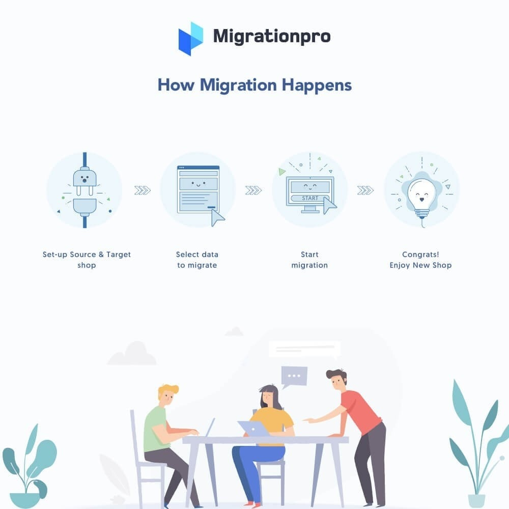 module - Migración y Copias de seguridad - MigrationPro: WP eStore to PrestaShop Migration tool - 7