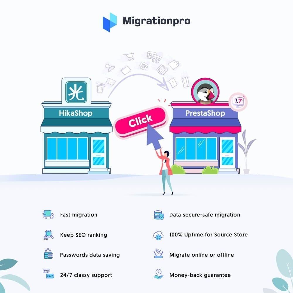 module - Data Migration & Backup - MigrationPro: HikaShop to PrestaShop Migration tool - 1