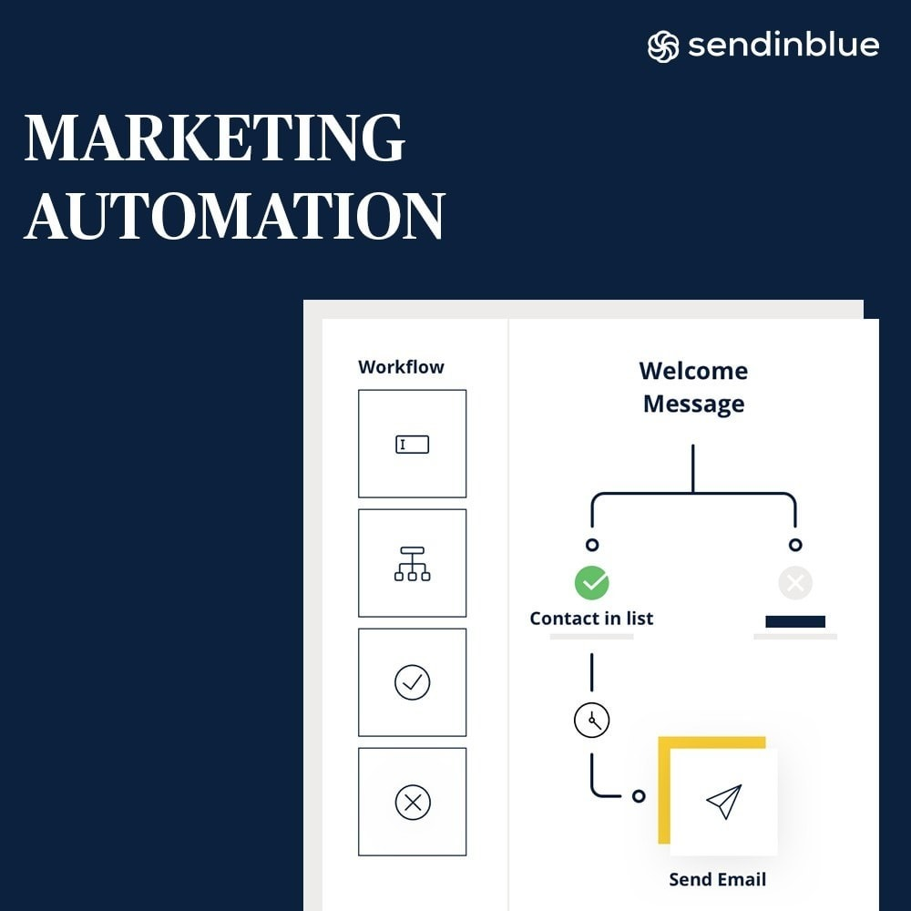module - Promotions & Marketing - SendinBlue (Email & Newsletter) - 5