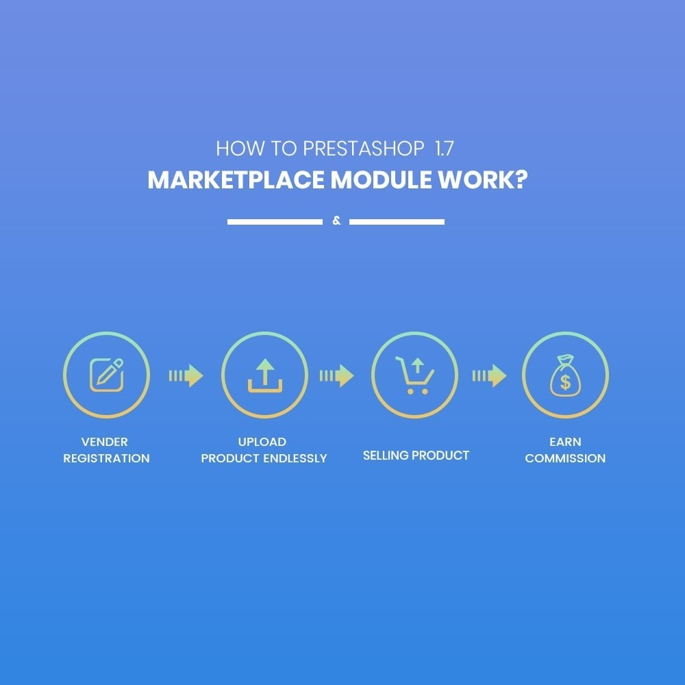 module - Marketplaces - Ap Marketplace Multivendor Marketplace Module - 2