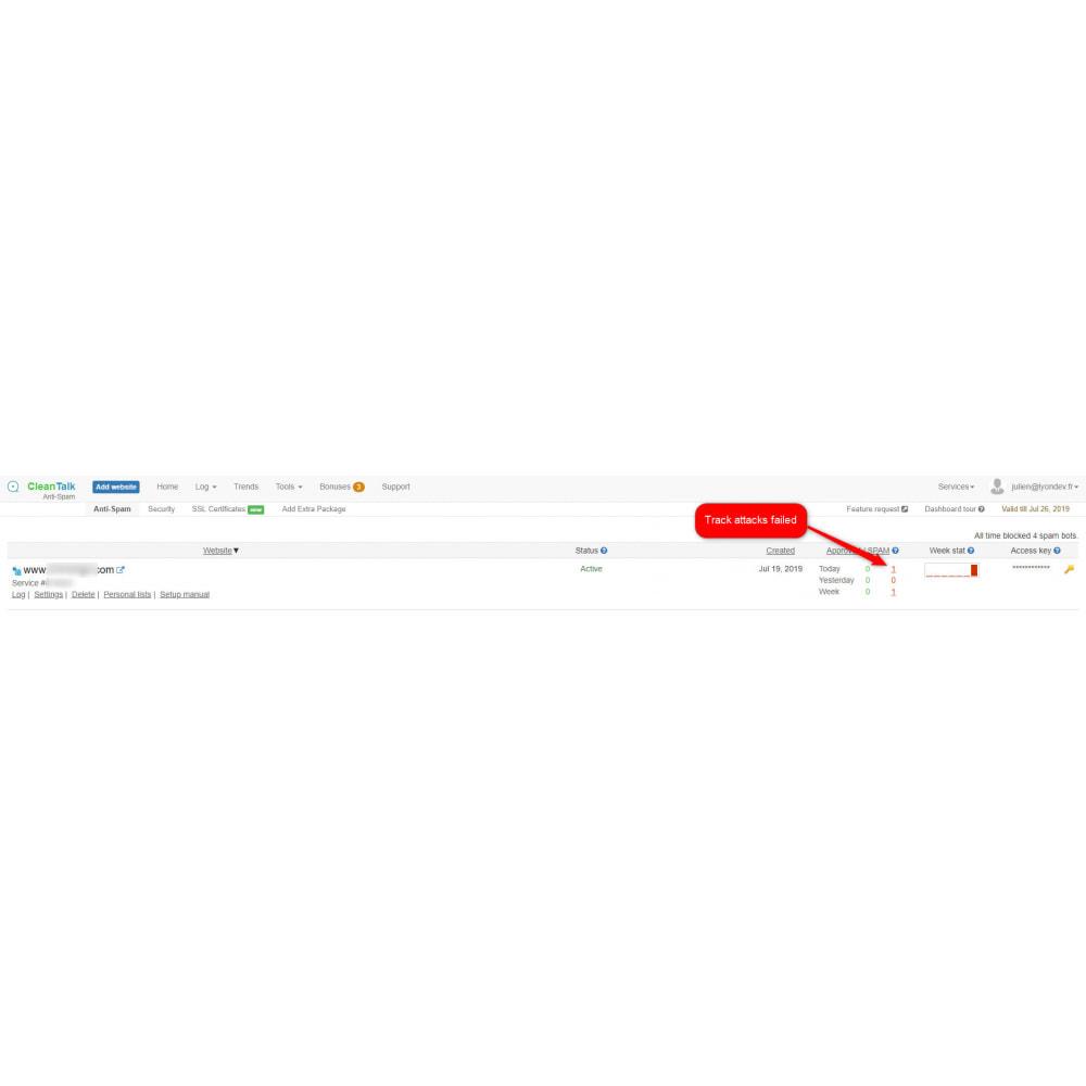 module - Segurança & Acesso - CleanTalk Protect From SpamBots - 4