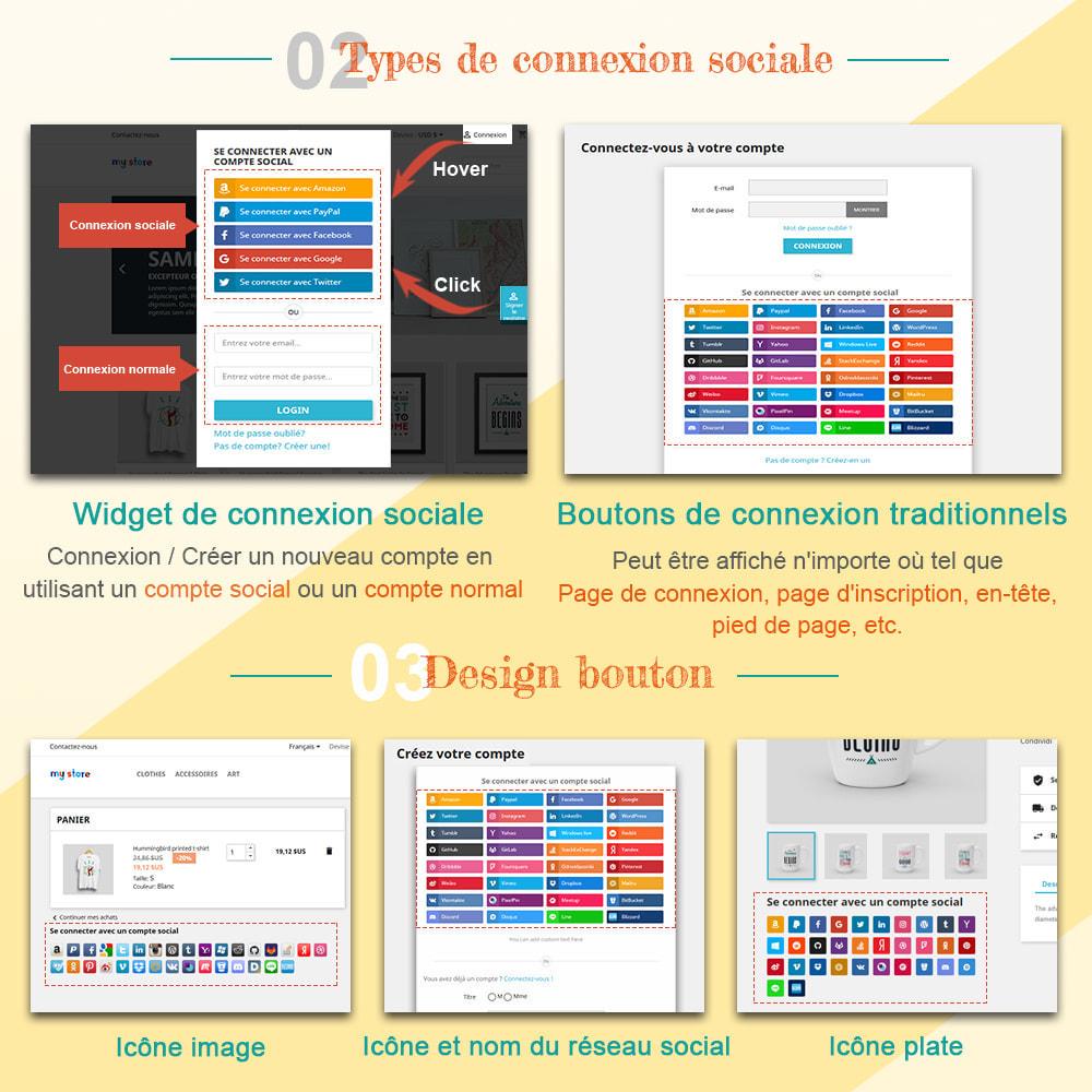 module - Boutons Login & Connect - SOCIAL LOGIN - 32+ réseaux sociaux - 2