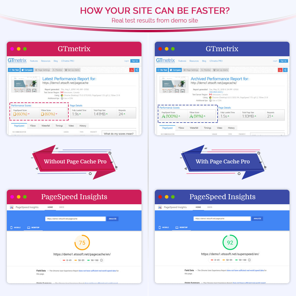 module - Website performantie - Page Cache Pro - Speed & SEO optimization - 2