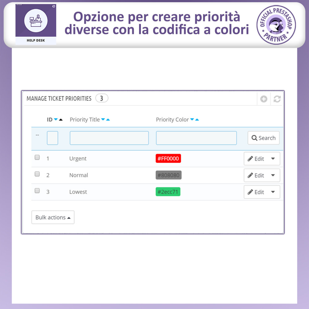 module - Servizio post-vendita - Help desk - Sistema di gestione dell'assistenza clienti - 15