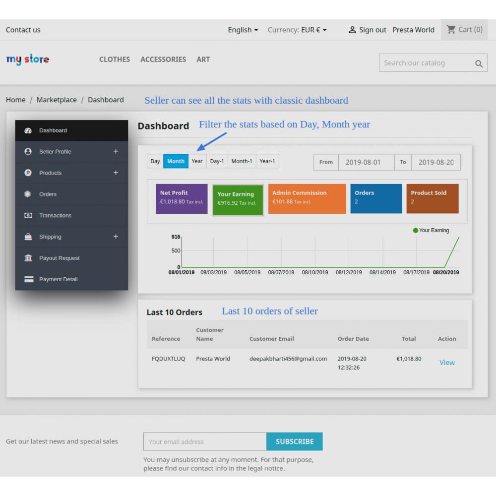 module - Marketplaces - Advanced Marketplace - Multi Vendor - 79