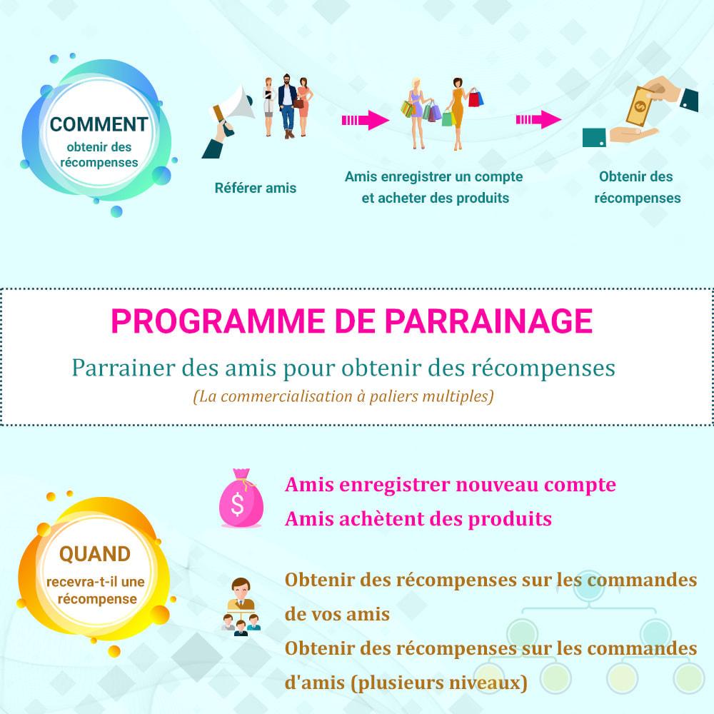 module - Fidélisation & Parrainage - Programmes fidélité, de parrainage et d'associés - 4