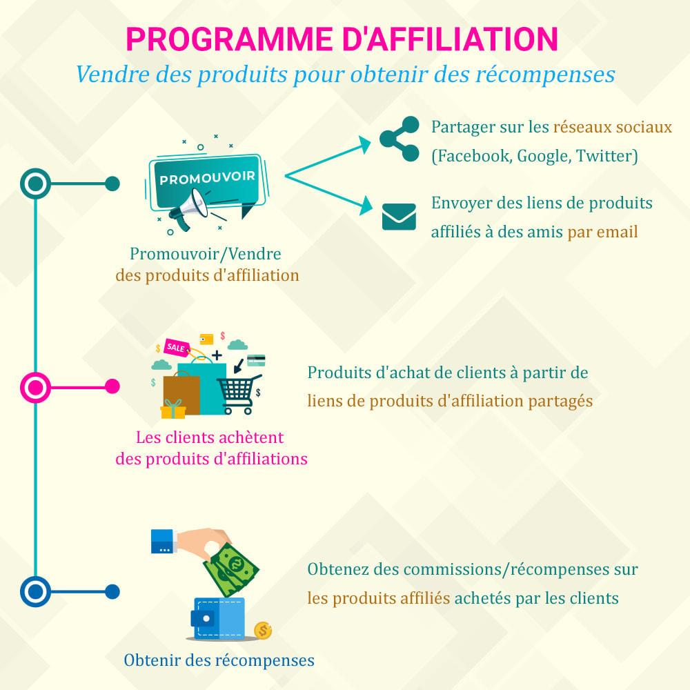module - Fidélisation & Parrainage - Programmes fidélité, de parrainage et d'associés - 5