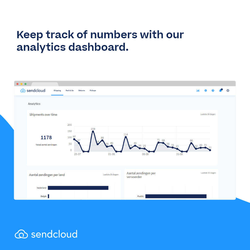 module - Shipping Carriers - SendCloud | Europe's Number 1 Shipping Tool - 4