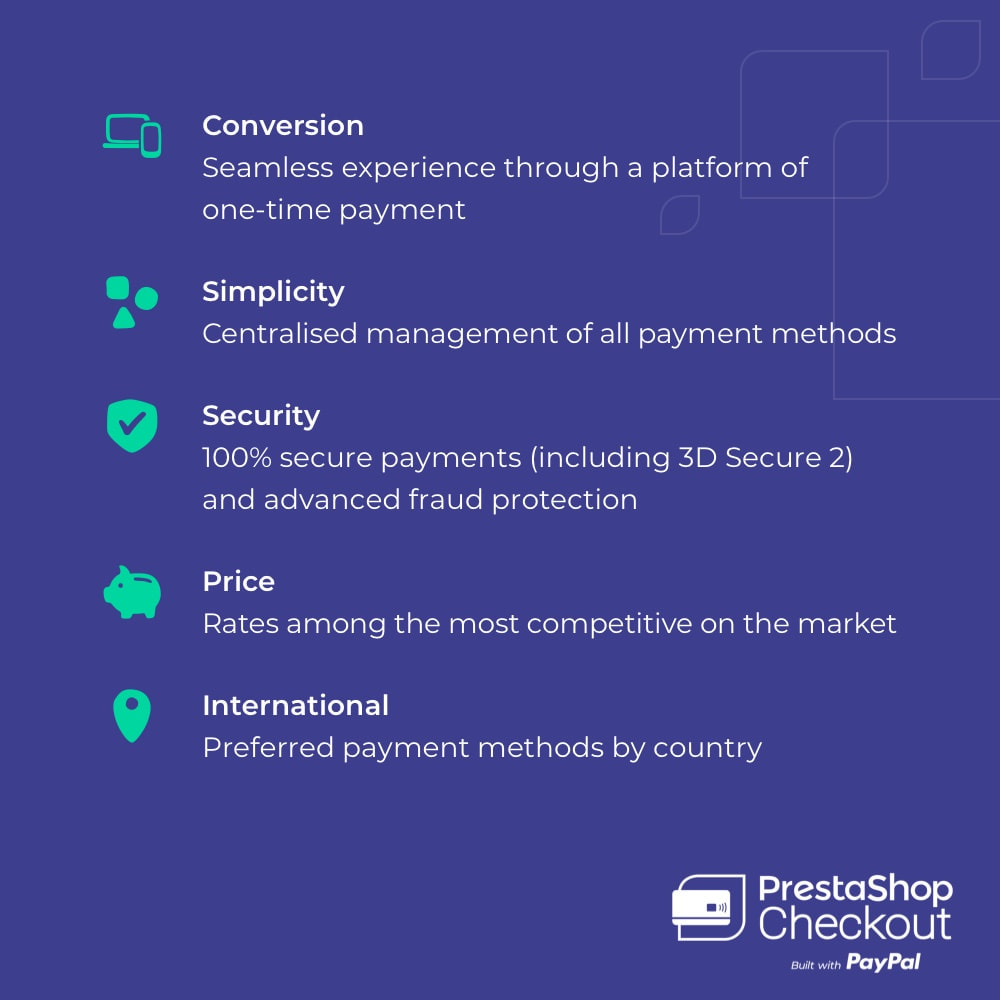 module - Payment by Card or Wallet - PrestaShop Checkout 2.0 built with PayPal - 9