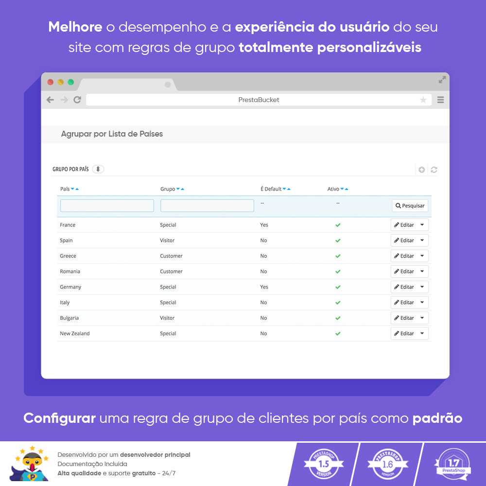 module - Administração dos Clientes - Regra do Grupo de Clientes de Registro por País - 2