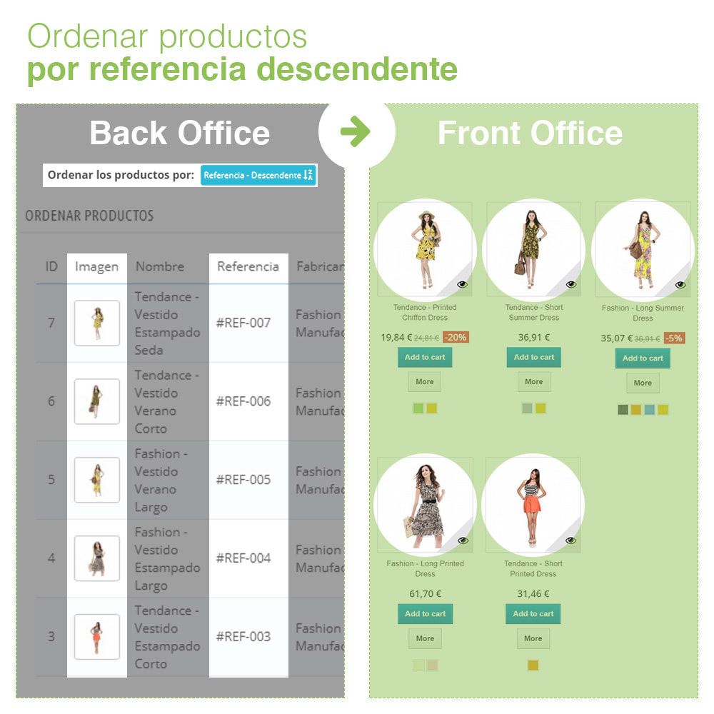 module - Edición Rápida y Masiva - Ordenar Productos por Categoría - Orden Visualización - 14