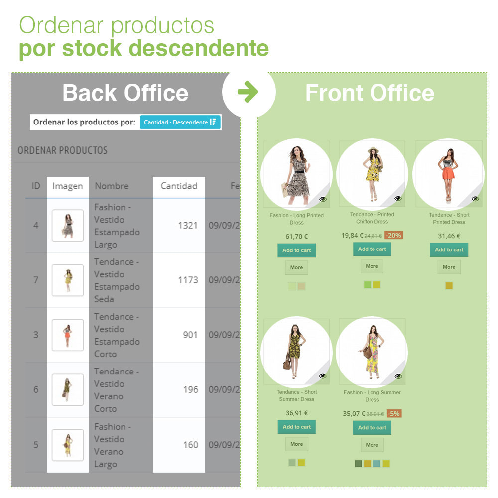 module - Edición Rápida y Masiva - Ordenar Productos por Categoría - Orden Visualización - 20