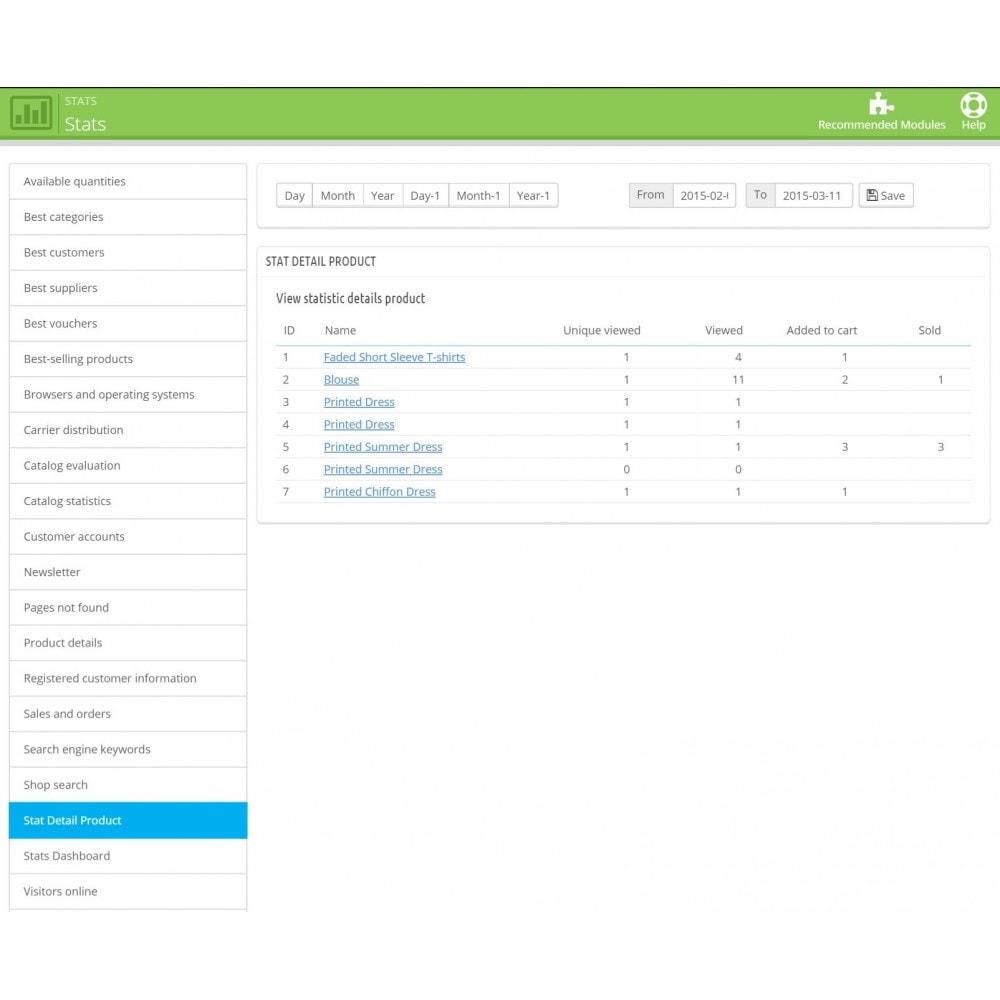 module - Analizy & Statystyki - Szczegółowe statystyki dotyczące produktu - 6