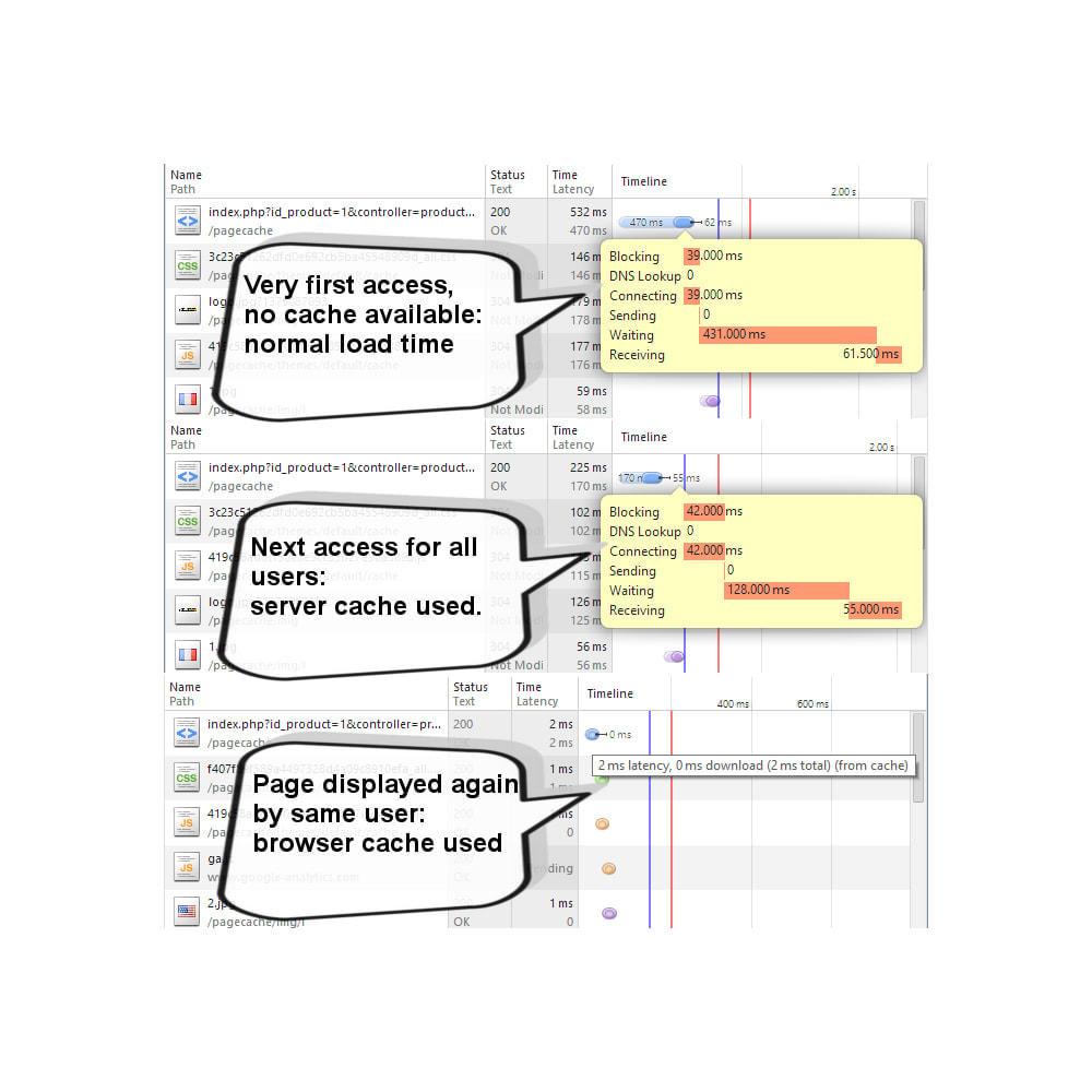 module - Website performantie - JPresta Speed Pack - 6