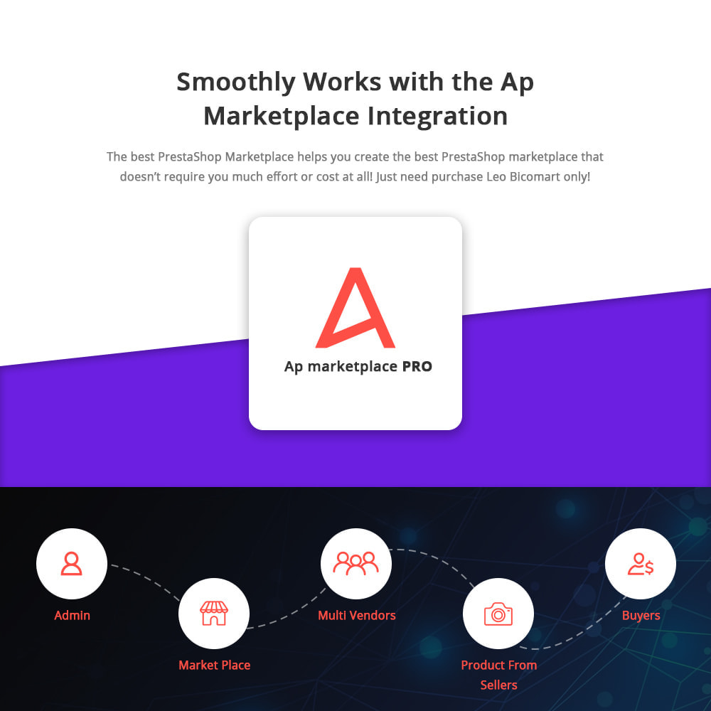theme - Elektronika & High Tech - Bicomart Multi-Vendor Marketplace Template - 10