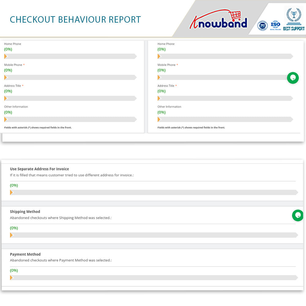 module - Express Checkout Process - One Page Checkout, Social Login & Mailchimp - 25