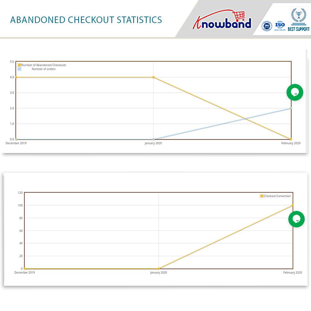 module - Proceso rápido de compra - One Page Checkout, Social Login & Mailchimp - 22
